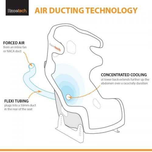 Racetech Cooling