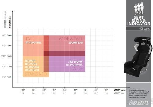RT4009 Sizing Chart