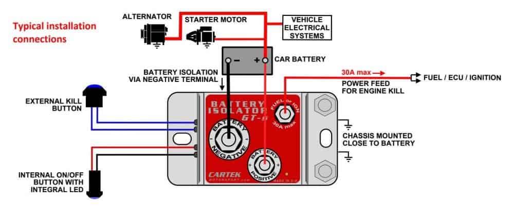 Cartek Battery Isolator GT