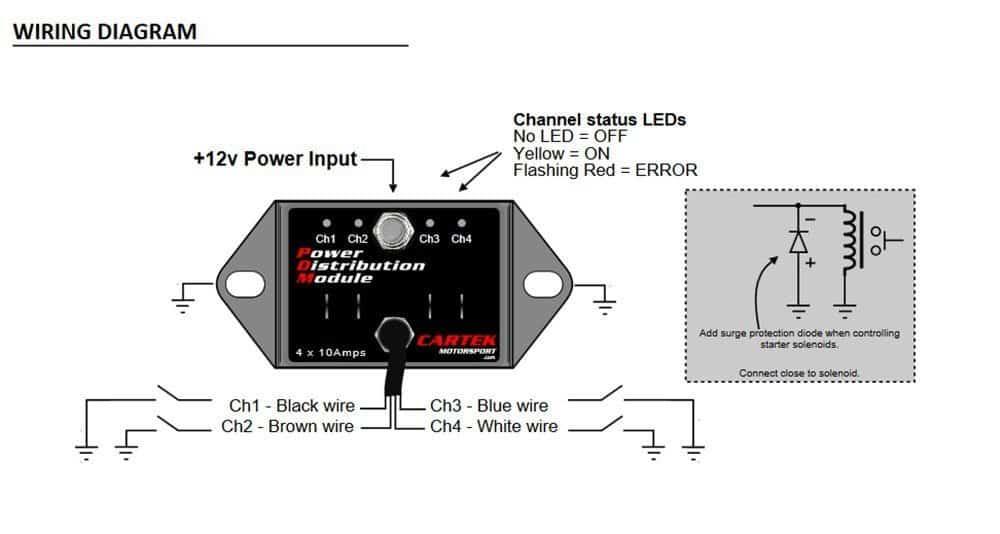 CK-PM-04-Wiring